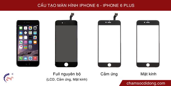 Màn hình, cảm ứng iPhone 6,6 plus có cấu tạo phức tạp với 3 lớp riêng biệt
