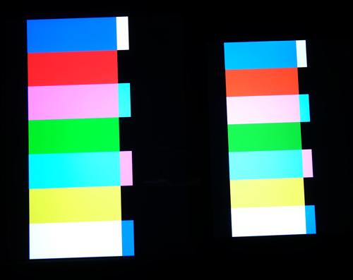 Dải màu trên iPad Air, 2, 3, 4 (trái) hiển thị tốt hơn iPad Mini Retina.