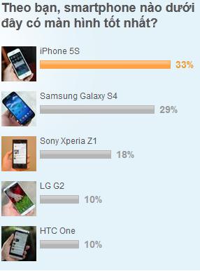 bau chon iphone5s