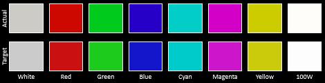 Galaxy Note 4 hiển thị các màu cơ bản rất chuẩn khi đo chế độ màn hình Cơ bản: Phía trên là màu máy hiển thị và phía dưới là màu tiêu chuẩn.