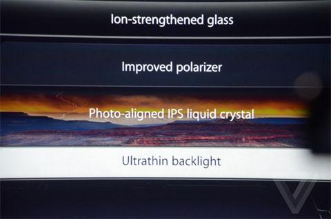 Các lớp trên tấm nền màn hình in-cell của iPhone 6 và 6 Plus