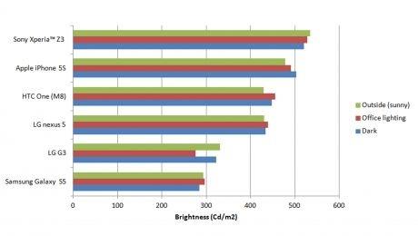 brightest-3e2946b1e36f4d412f03ccc1cd6d03f7-460