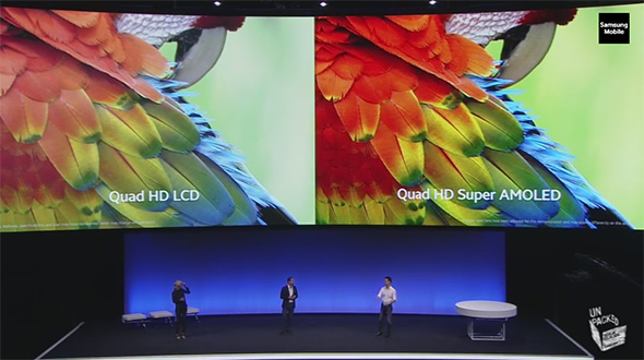 Công nghệ Super AMOLED trên màn hình Samsung Note 4 và độ phân giải 2K.