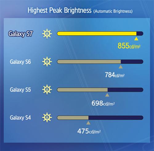 galaxys7-1653-1456800181