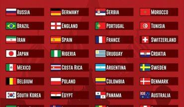 32 đội tuyển tại WC 2018