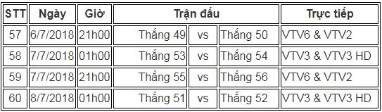 lich-phat-song-du-kien-world-cup-2018-theo-gio-viet-nam