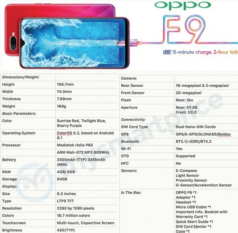 OPPO F9 sẽ ra mắt tại Việt Nam vào ngày 15 tháng 8 - Sẽ được đặt hàng trước cho đến ngày 24 tháng 8