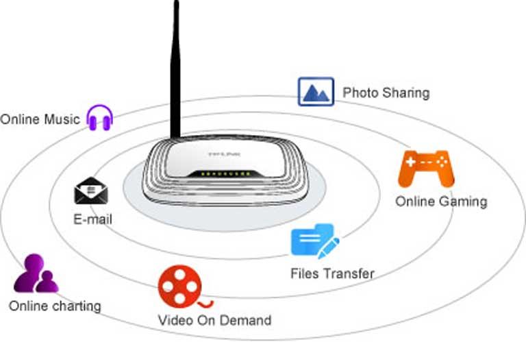 9 mẹo để để tăng tốc độ phát Wi-Fi nhanh hơn - ảnh 02