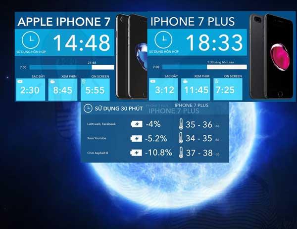 Pin iPhone 7 có tốt không hay lại là bom xịt như iPhone 6 hình 2