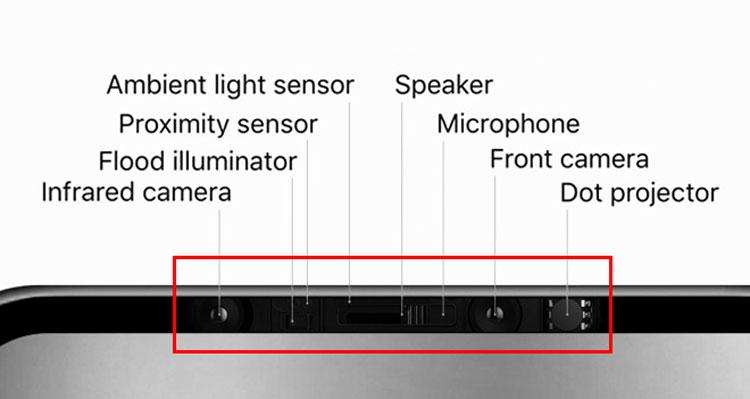các camera cảm biến trên khung viền trên của điện thoại
